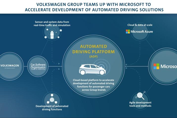 automatizált vezetés