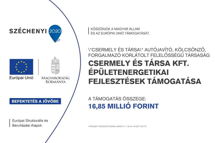 Széchenyi 2020 támogatás
